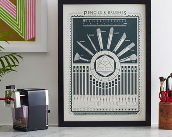 A guide to brush types and grades of pencils. PENCILS.  Screen print by James Brown