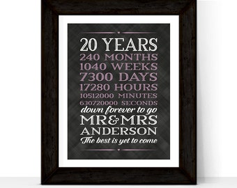 20th anniversary gift for men, women | 20th wedding anniversary gifts for him for her | custom art print or canvas | Years, months, days