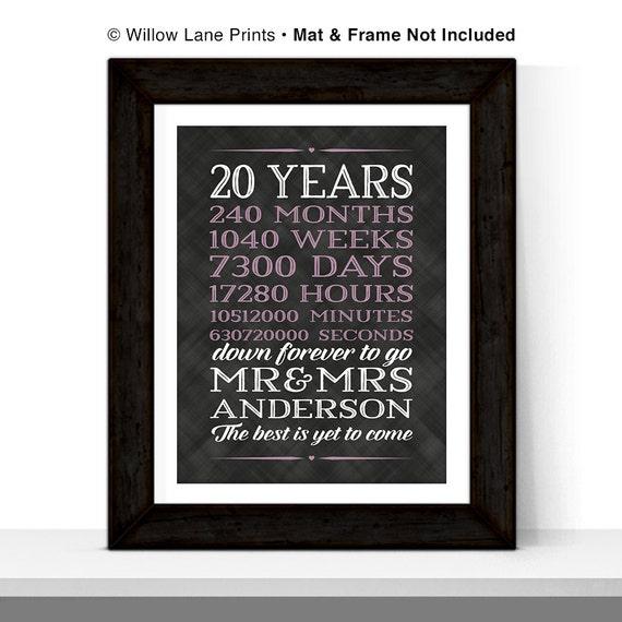 20th anniversary gift for men, women 20th wedding anniversary gifts ...