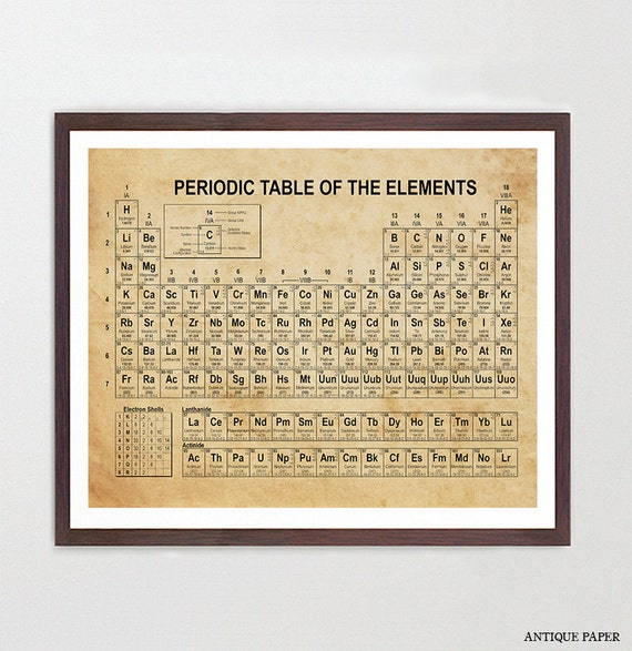 Periodic table of elements science poster chemistry poster for 102 periodic table