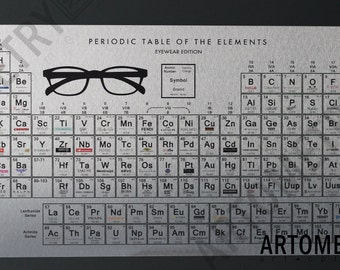 Periodic Table of the Elements - Eyewear Edition