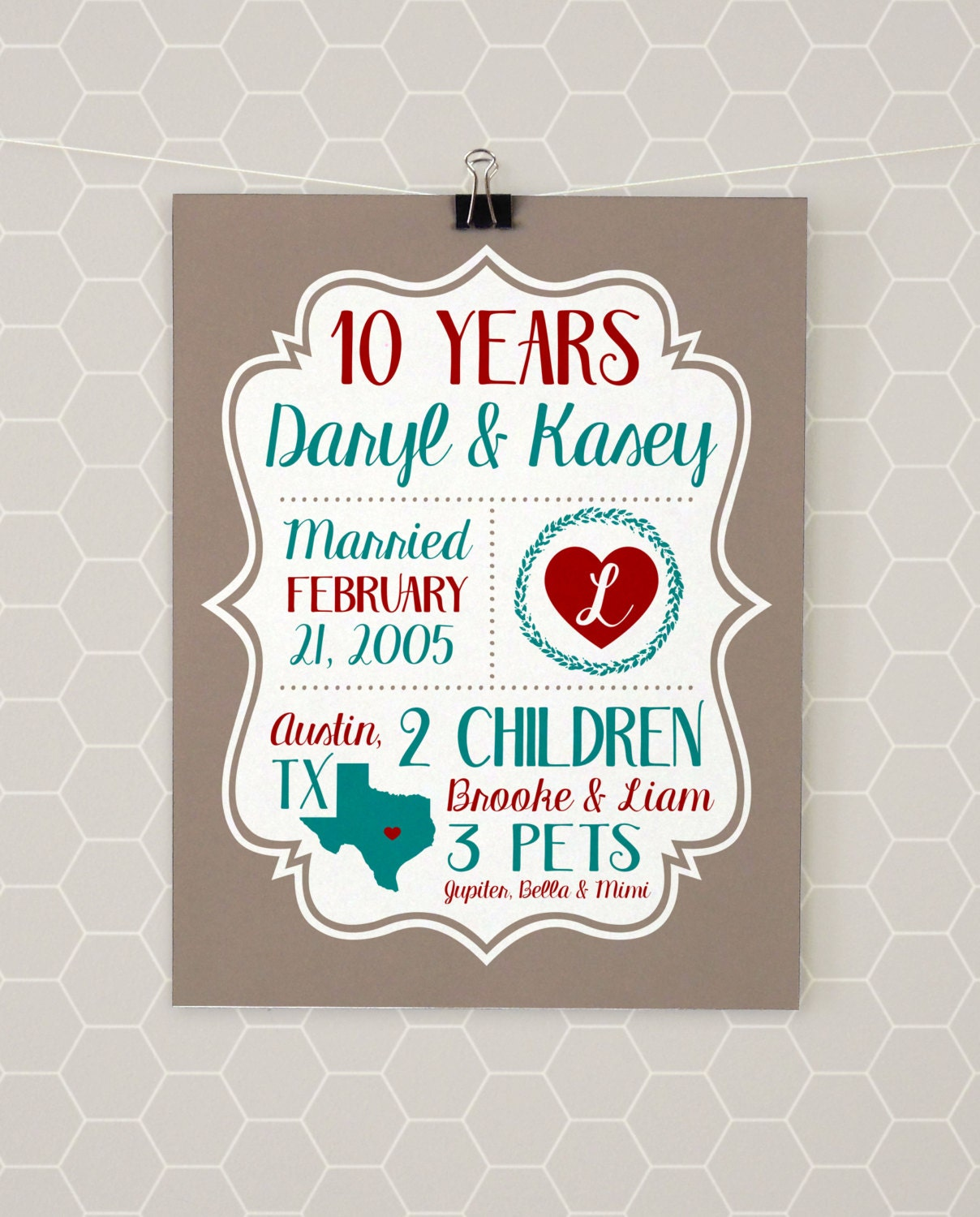 Wall Decoration For Wedding Anniversary : Th year anniversary wedding wall decor canvas