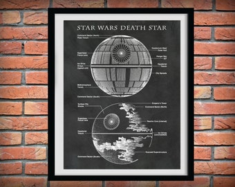 Star Wars Death Star Drawing - Art Print Wall Poster - Wars Star Illustration - Engineering Drawing - Death Star Front and Back Schematic
