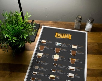 Coffee Drink Recipes 4 Colors Poster 11x17