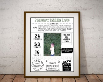 Birthday Poster - Birthday Facts Poster - Birthday Boy - Second Birthday - The Second Year - Party Decor