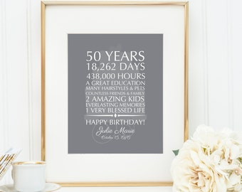 50 geburtstagsgeschenk etsy - Geschenk 50 geburtstag mama ...