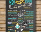 1966 -- 50th Birthday or 50th Anniversary Chalkboard Poster, DIGITAL FILE, Perfect Gift, Color Customizable, 50 Years Ago Sign