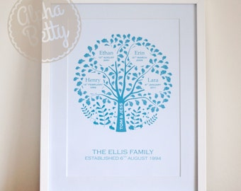Personalised Family Tree Print, Family Tree Art Print, Family Oak Tree Print, Personalised Family Art Print, Family Tree Giclee Print