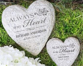 Personalized Memorial Garden Stone Always in My Heart LARGE Garden Stone