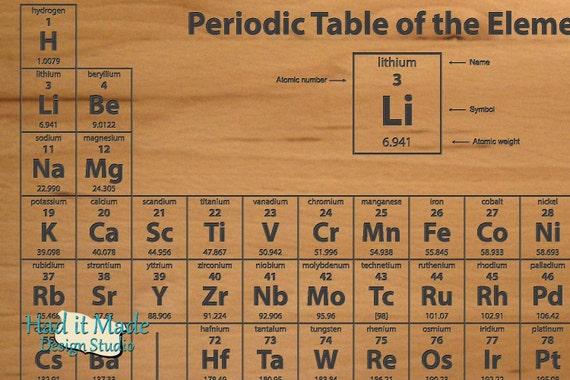 Periodic table personalized cutting board e5 engraved - Periodic table chopping board ...