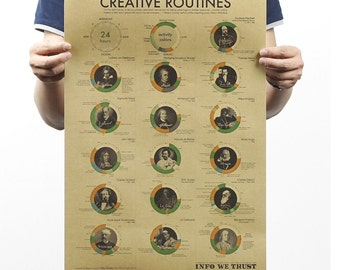 CREATIVE ROUTINES Vintage Poster Wall Paper Bar Art Home Decor Wall Picture Painting core Mix Order 51x35CM