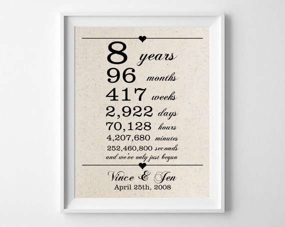8th Wedding Anniversary Traditional Gift: 8 Years Together Cotton Gift Print 8th Anniversary Gifts