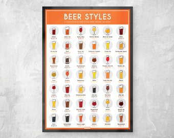 Beer Print, Beer Poster, Wall Art, A2 Print, Gift For Him, Gift For Dad, Beer Infographic, Art Print, Wedding Gift, Art Gift, Cool Poster