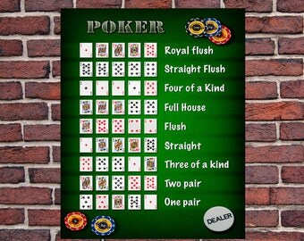Poker Ranks Metal Wall Sign for Man Cave Den Casino Father's Day Dad Grandad Gift Playing Cards Birthday Present
