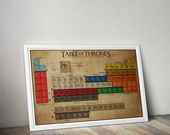SPOILERS- The Table of Thrones (Updated 2016) // a Game of Thrones Inspired, Periodic Table of Fate, Houses, Alliances, Characters