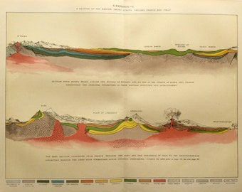 Antique GEOLOGY VOLCANO Strata Print Victorian Chromolithograph Leipzig Vintage 1890s Bookplate