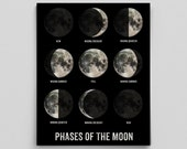 Moon Phases Print Moon Phases Poster Geekery Lunar Phases Science Physics Astronomy Gifts for Teachers Science Art Moon Art Moon Print Lunar