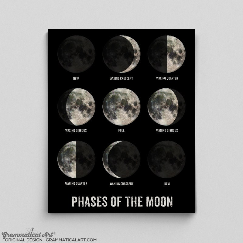 lunar phases in space - photo #46