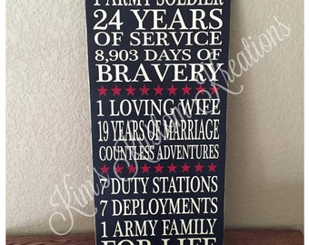"""Military Retirement Sign 12x24"""" (gift, army, air force, navy, marines, wood, family, service)"""