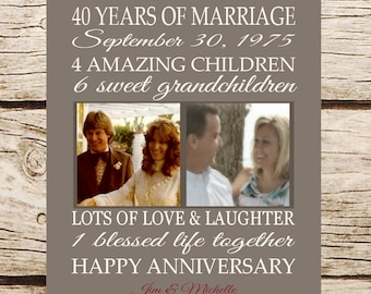 Parents Anniversary Gift Personalized Print Add Photos Now & Then Keepsake Gift 40th Anniversary Gift Customized Years