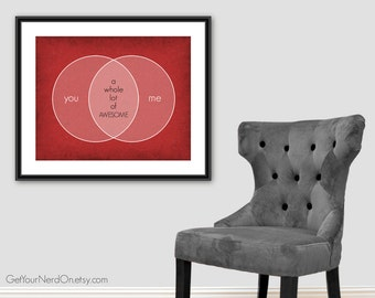 Nerd Love Poster, Venn Diagram Print, Anniversary Gift, Geek Love Wall Art