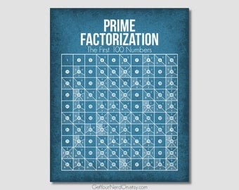 Prime Factorization - Math Nerd Poster - Available as 8x10, 11x14 or 16x20