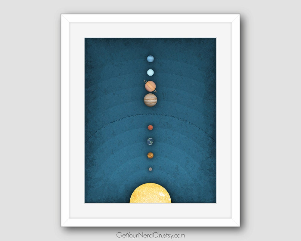 solar system poster vertical - photo #29