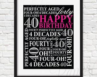 40th Birthday sign | 40th Birthday Party Decor |  Birthday Decoration | Digital, Printable