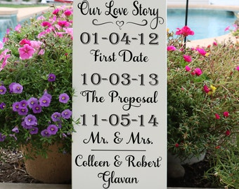 Our Love Story Custom Wedding Sign With Dates / Hand Painted Vintage Wood Sign /Perfect Wedding or Bridal Shower gift