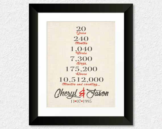 20th Wedding Anniversary Gift Ideas For Husband : Year Anniversary Present, Twentieth Wedding Anniversary Gift, Husband ...