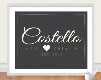 Wedding Print - Family Name - Personalized Wedding Date Art Print - Custom Wedding Gift