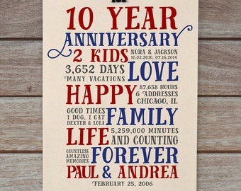 6 Year Wedding Anniversary Gift Ideas For Husband : personalized anniversary gift ideas 10th anniversary unique word ...