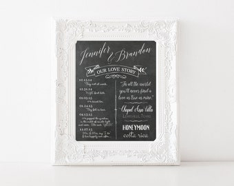 PHYSICAL PRINT - Our Love Story - Wedding Print, Love Story Sign, Custom Love Story, Chalkboard, Rustic Wedding Decor