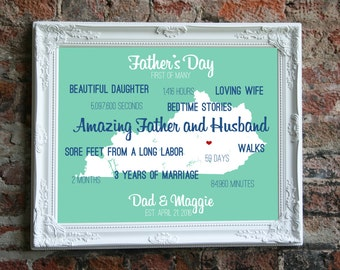 Gift for Dad from Daughter, Personalized Fathers Day Gift from son Gift for Dad from Son Gift for Dad Fathers Day Fathers Day Gift from Wife