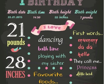 First Birthday Girl Chalkboard