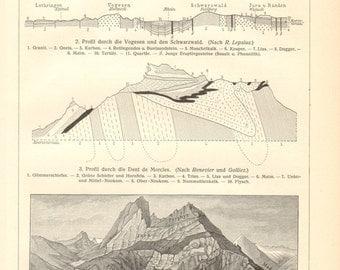 1904 Geology, Geological Formations Vintage Print