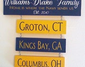 Home is Where the Navy, Army, Air Force, Marines, Coast Guard Sends Us - Service Branch Military Duty Station Sign