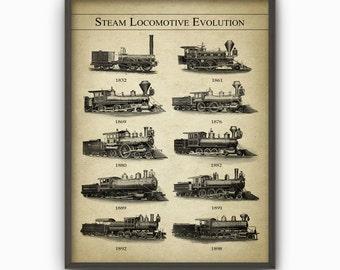 Steam Locomotive Evolution - Classic United States Steam Train Poster - Baldwin Steam Locomotive Book Plate Illustration - Railroad Wall Art