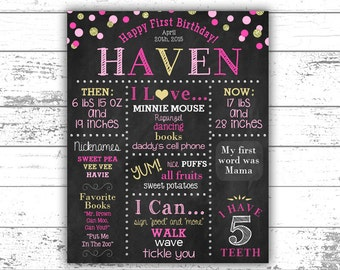 Pink and Gold Birthday, First Birthday Chalkboard, Milestones, Poster, Sign, Printable, Polka Dots, Custom, Personalized, Digital File