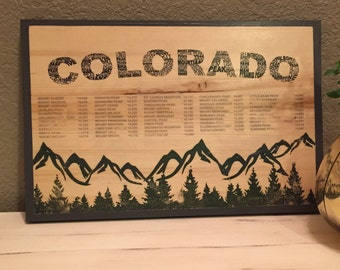 Ranked Colorado 14ers art work on Solid Pine