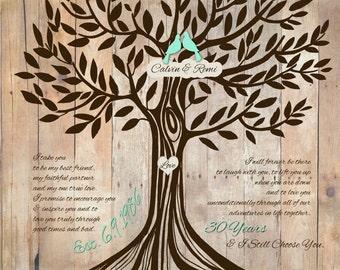 30 Year Wedding Anniversary Gift 31st Wedding Anniversary Gift Wedding Gift For Wife  Artwork Personalized Artwork Custom Art Gift 11''x14''