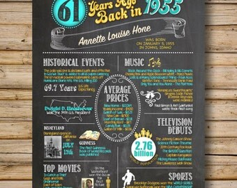 1955 -- 61st Birthday or 61st Anniversary Chalkboard Poster, DIGITAL FILE, Perfect Gift, Color Customizable, 61 Years Ago Sign