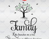 Family Like Branches on a Tree Quote - Cutting File – svg, DXF, PDF, png, jpg, Personal & Commercial Use, Family Clipart, Family Sayings