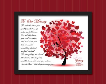 Unique Custom Printable Personalized Gift - To Our Mommy - Perfect Mothers Day or Birthday Gift for Mom - Digital JPG File