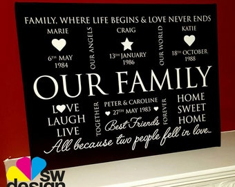 Our Family Canvas