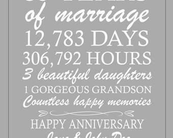 Anniversary stats