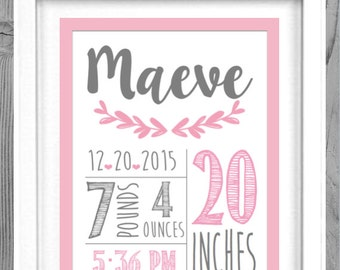 Birth Announcement Wall Art Decor Baby Girl Gift Personalized Baby Wall Art Birth Stats Print Nursery Custom Birth Print