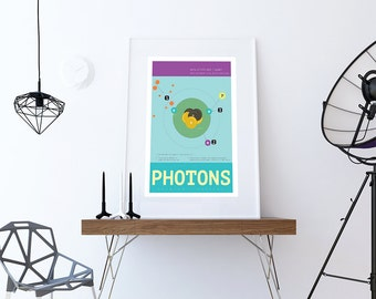 Photons Minimalist Art Print Science & Physics Illustration Giclee on Cotton Canvas and Paper Canvas Geekery Poster Wall Decor