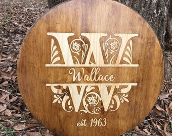 Family Name Wall Plaque