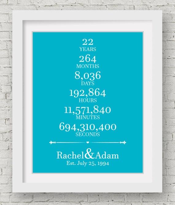 22nd Wedding Anniversary Gift Ideas: 22nd Wedding Anniversary Gift For Him 22 Year Anniversary